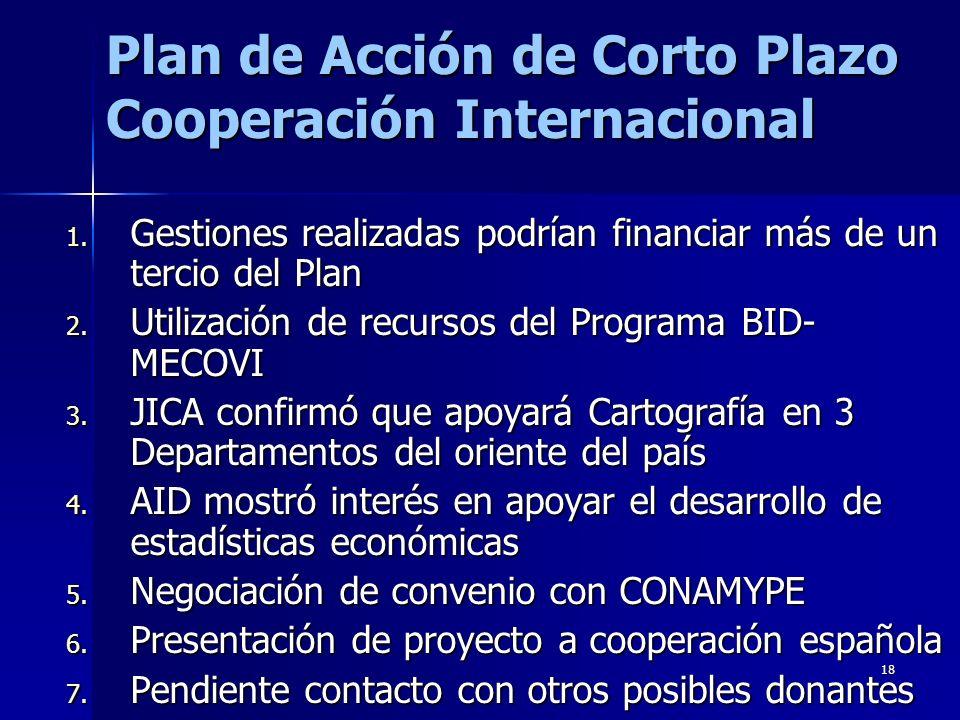 Plan de Acción de Corto Plazo Cooperación Internacional