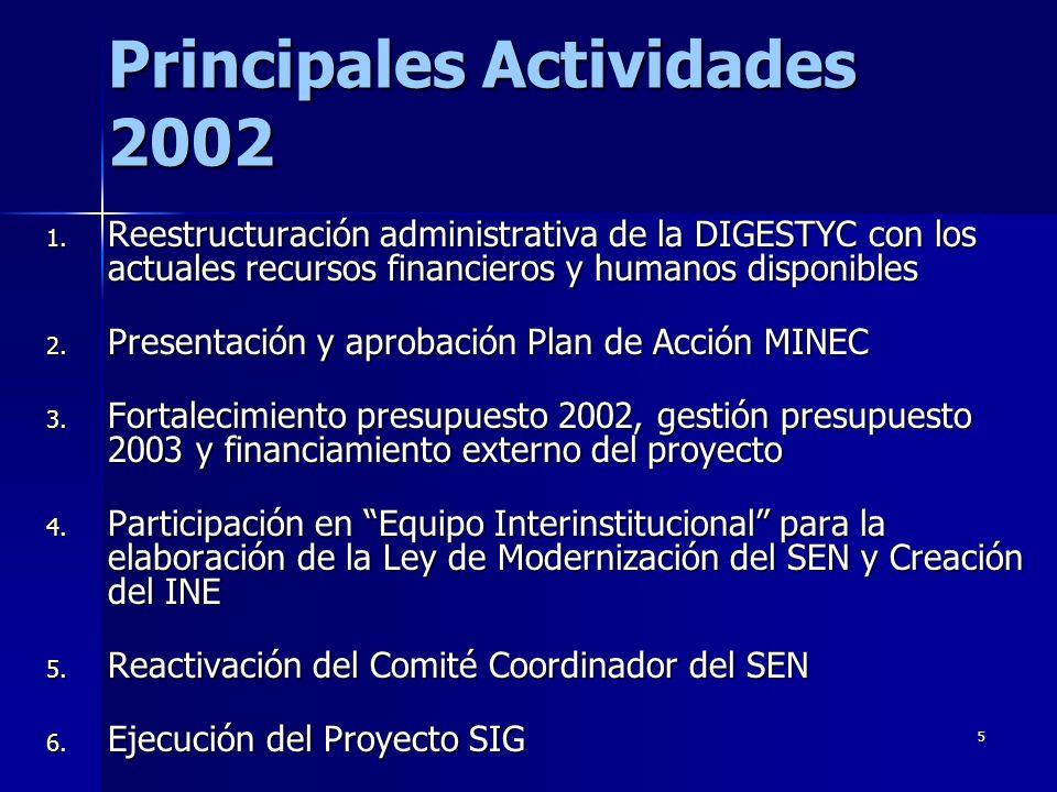 Principales Actividades 2002