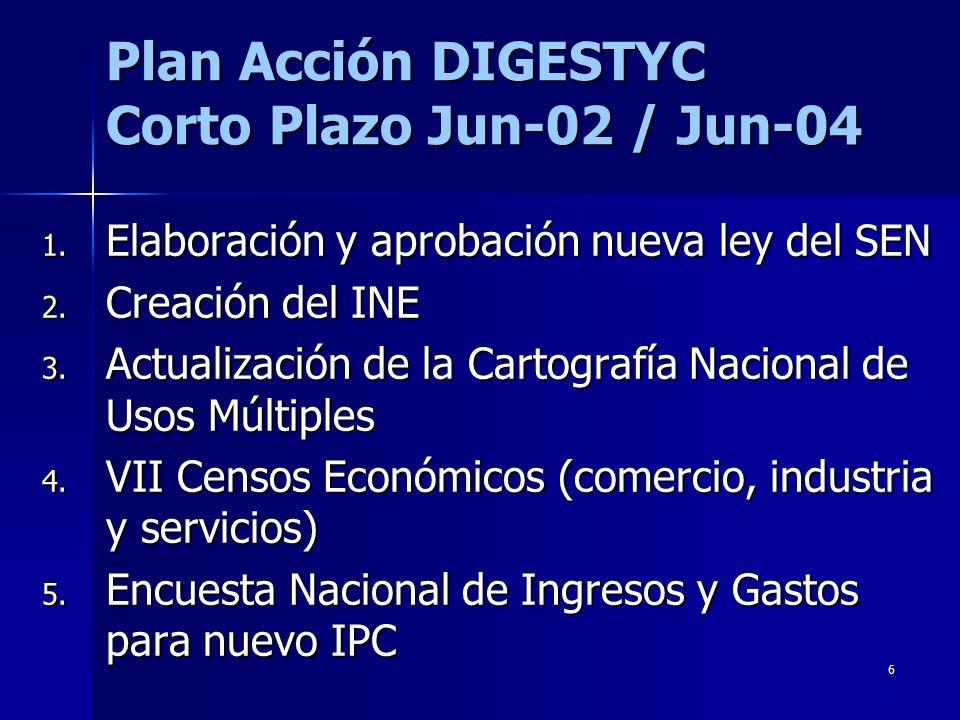 Plan Acción DIGESTYC Corto Plazo Jun-02 / Jun-04