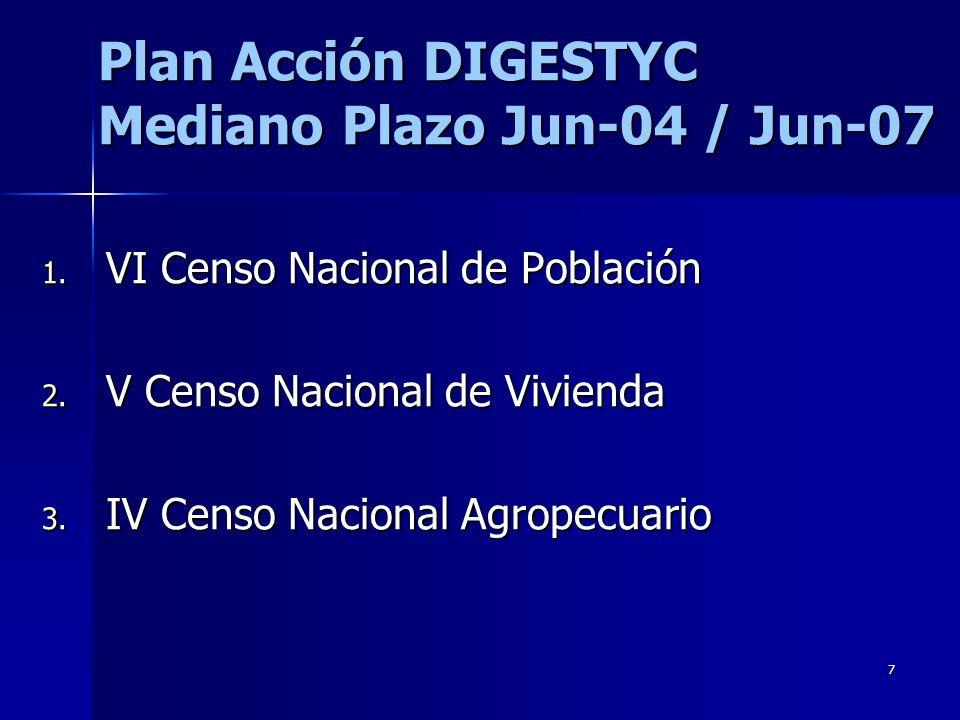Plan Acción DIGESTYC Mediano Plazo Jun-04 / Jun-07