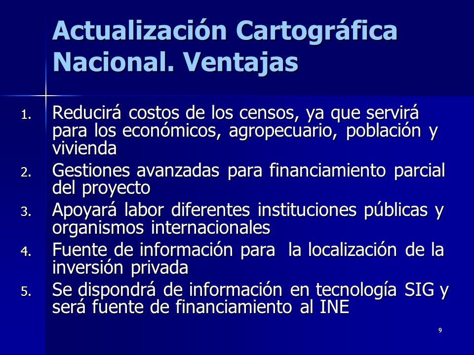 Actualización Cartográfica Nacional. Ventajas