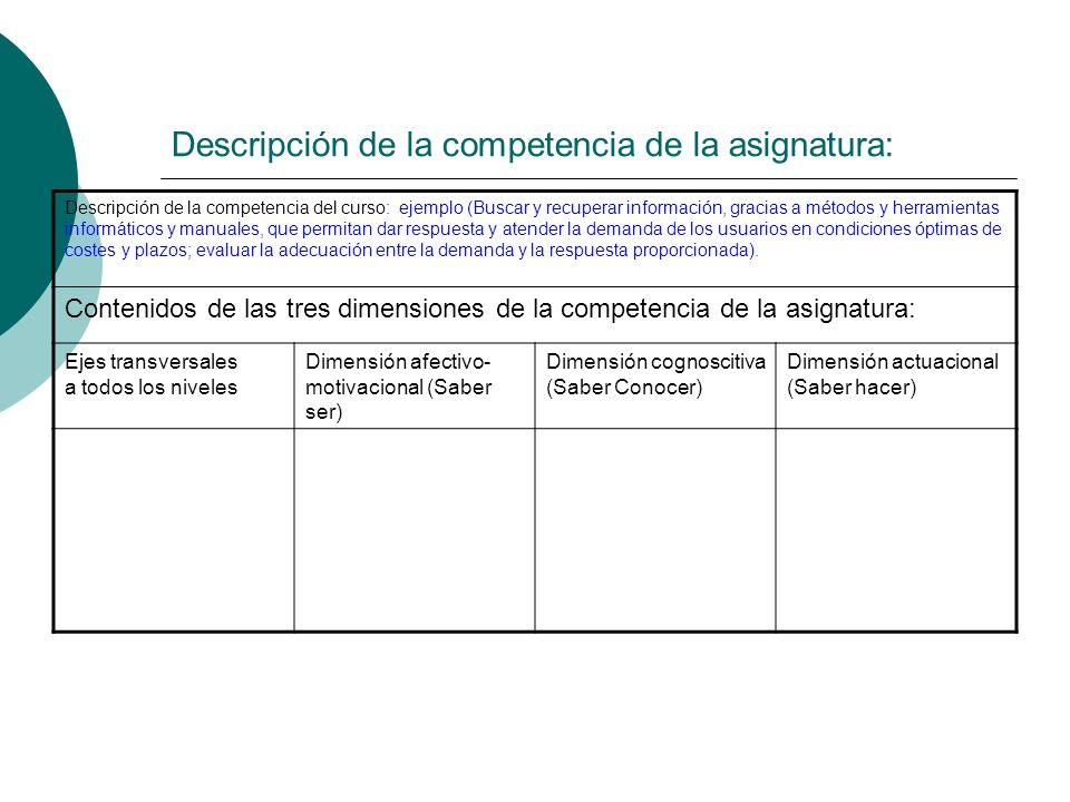 Descripción de la competencia de la asignatura: