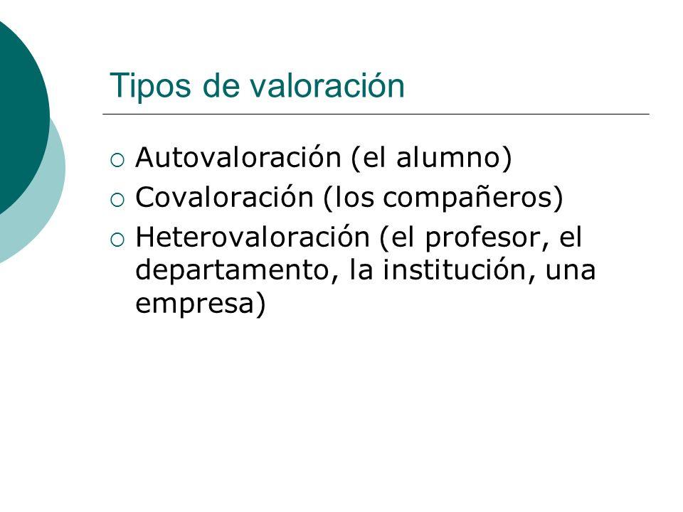 Tipos de valoración Autovaloración (el alumno)