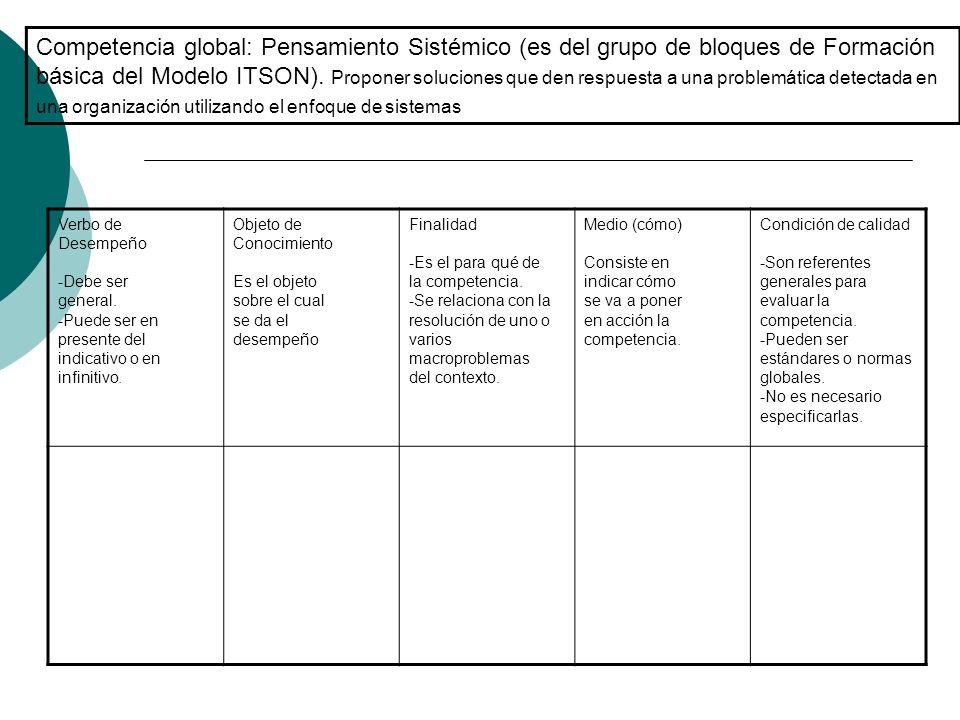 Competencia global: Pensamiento Sistémico (es del grupo de bloques de Formación básica del Modelo ITSON). Proponer soluciones que den respuesta a una problemática detectada en una organización utilizando el enfoque de sistemas