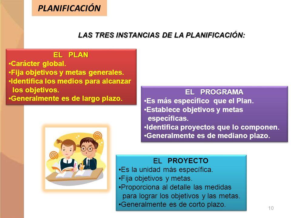 LAS TRES INSTANCIAS DE LA PLANIFICACIÓN: