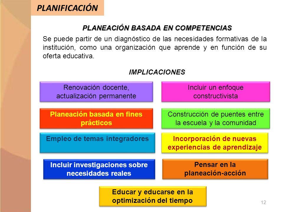 PLANIFICACIÓN PLANEACIÓN BASADA EN COMPETENCIAS