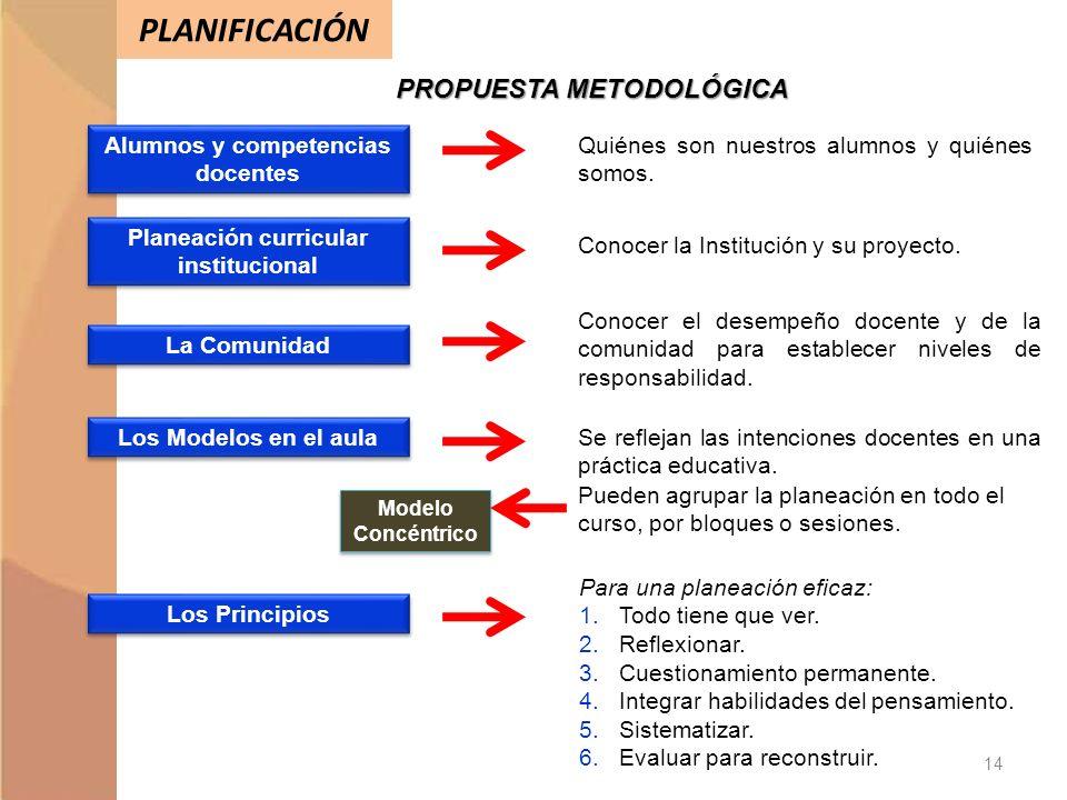 PLANIFICACIÓN PROPUESTA METODOLÓGICA Alumnos y competencias docentes