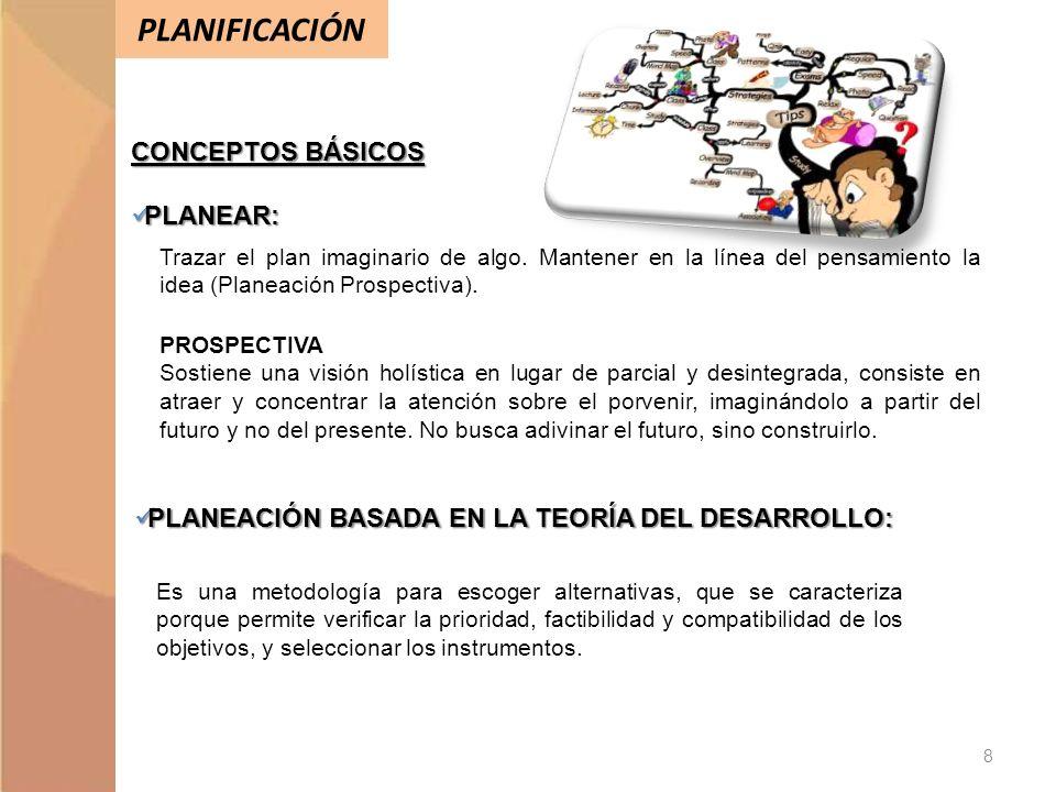 PLANIFICACIÓN CONCEPTOS BÁSICOS PLANEAR:
