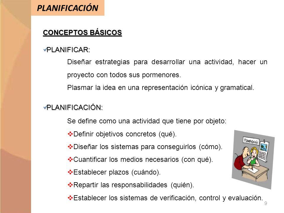 PLANIFICACIÓN CONCEPTOS BÁSICOS PLANIFICAR: