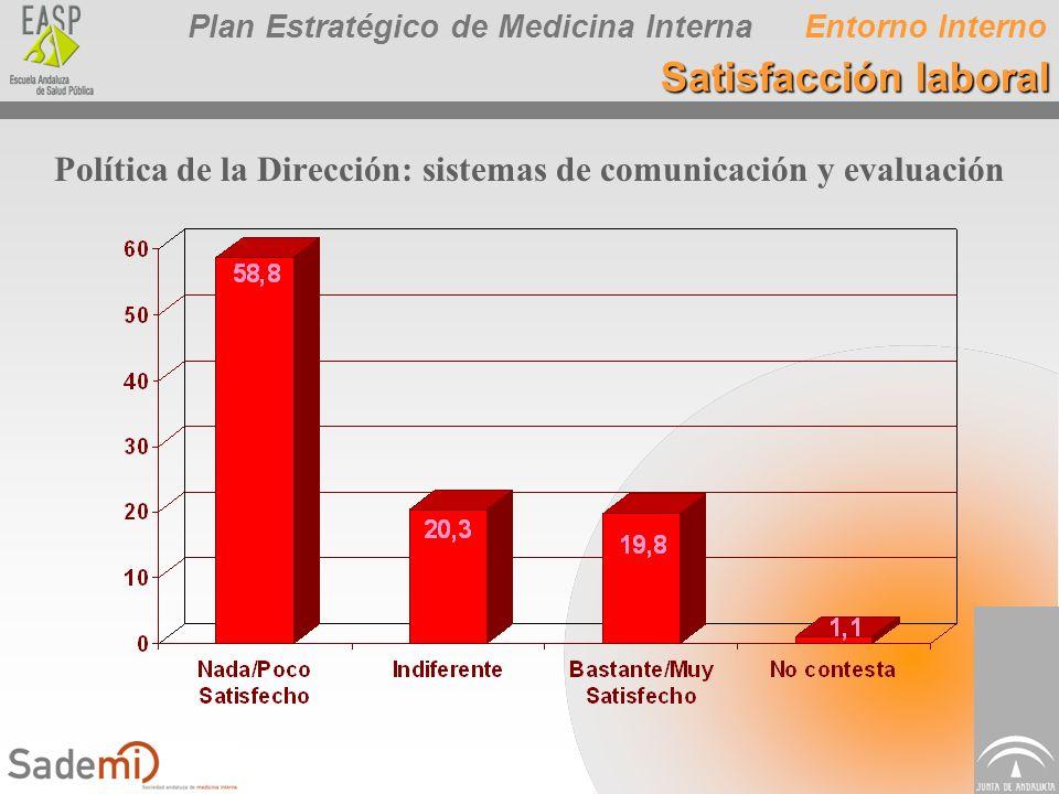 Política de la Dirección: sistemas de comunicación y evaluación
