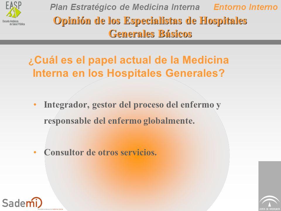 Opinión de los Especialistas de Hospitales Generales Básicos