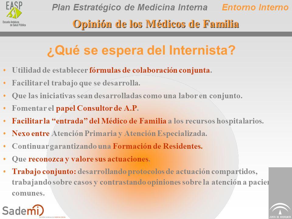 Opinión de los Médicos de Familia
