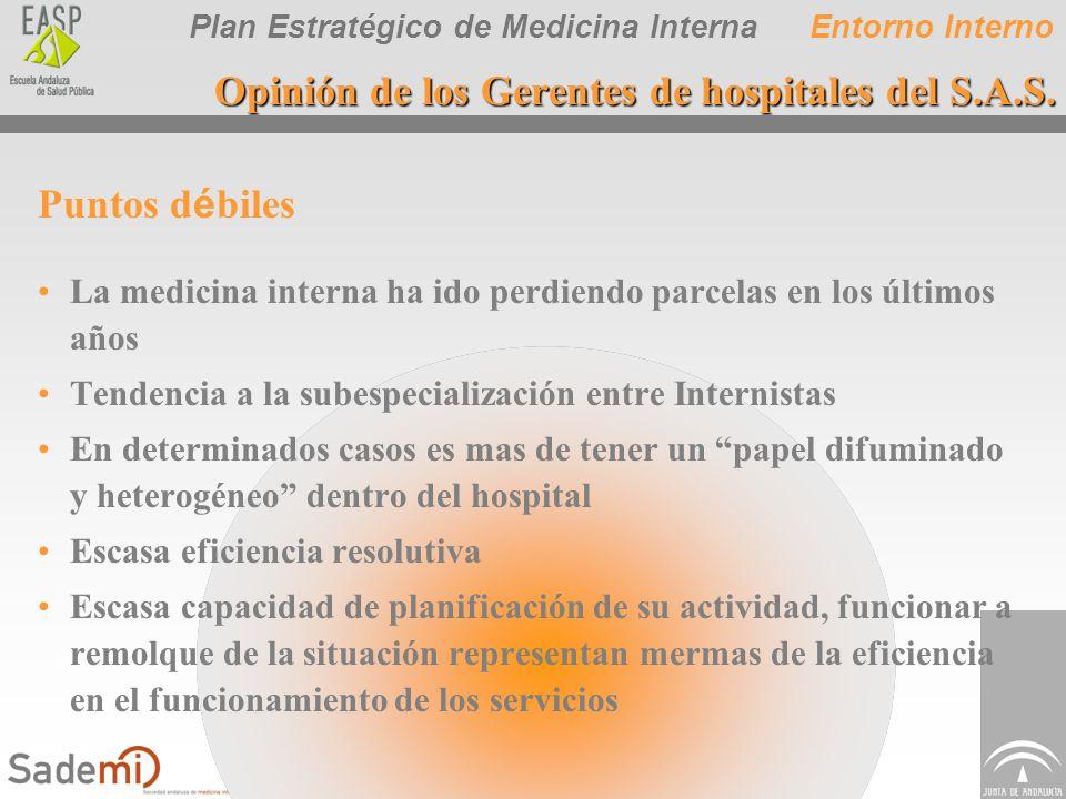 Opinión de los Gerentes de hospitales del S.A.S.