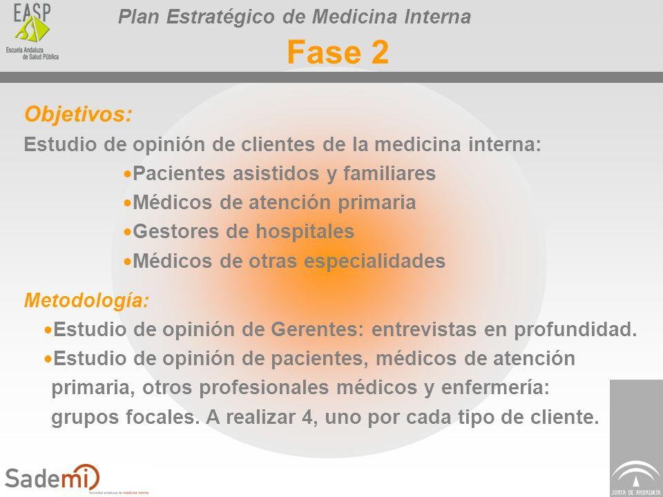 Fase 2 Objetivos: Estudio de opinión de clientes de la medicina interna: Pacientes asistidos y familiares.