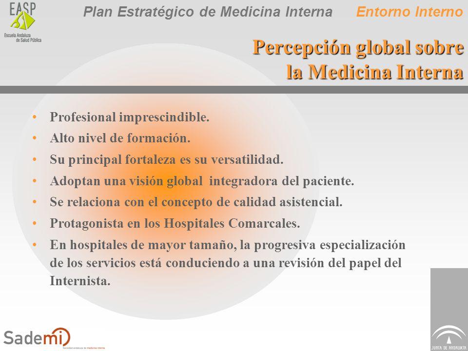Percepción global sobre la Medicina Interna