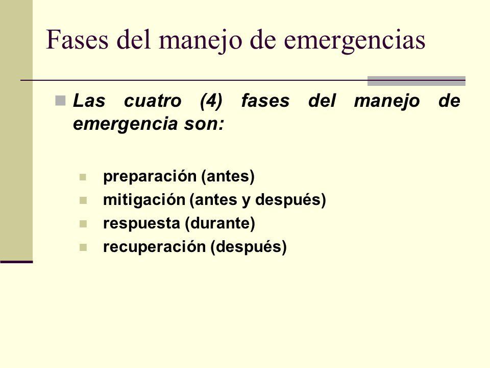 Fases del manejo de emergencias