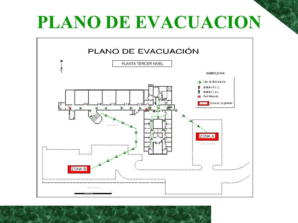 PLANO DE EVACUACION