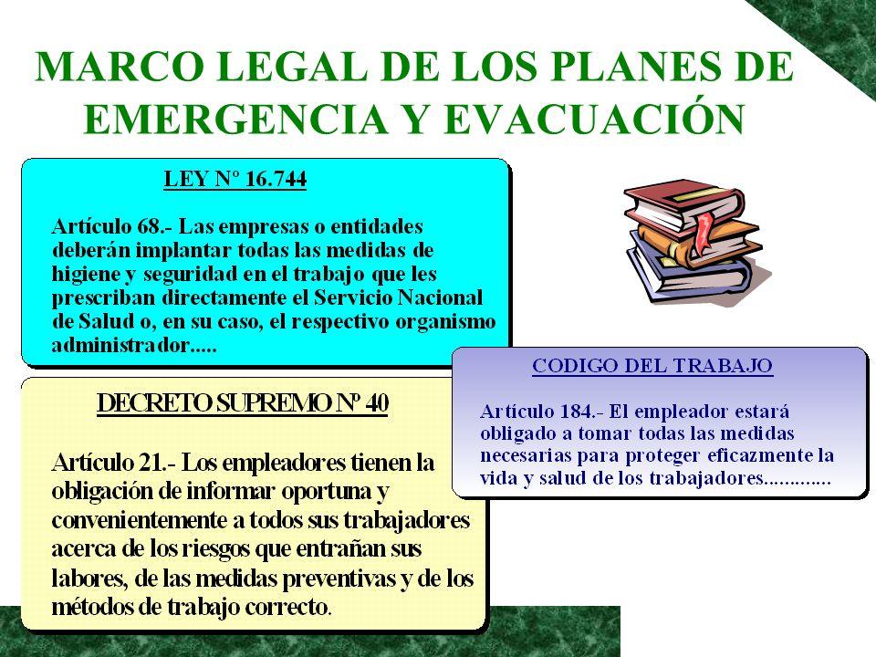 MARCO LEGAL DE LOS PLANES DE EMERGENCIA Y EVACUACIÓN