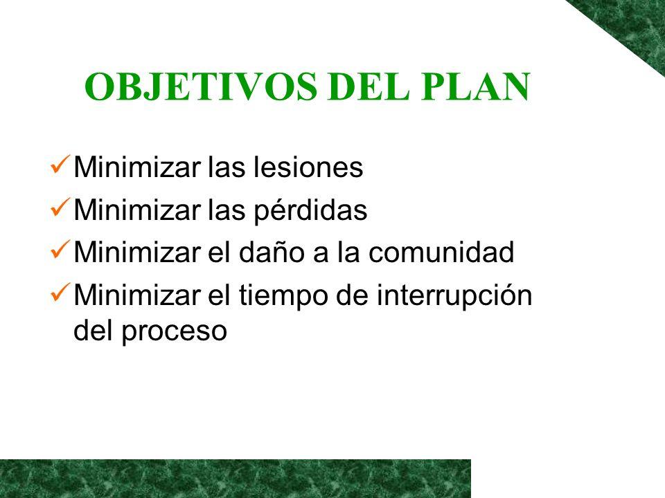 OBJETIVOS DEL PLAN Minimizar las lesiones Minimizar las pérdidas