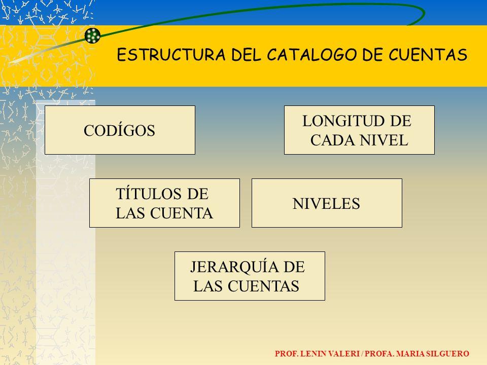 ESTRUCTURA DEL CATALOGO DE CUENTAS