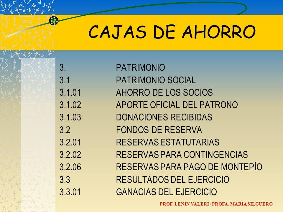 CAJAS DE AHORRO 3. PATRIMONIO 3.1 PATRIMONIO SOCIAL
