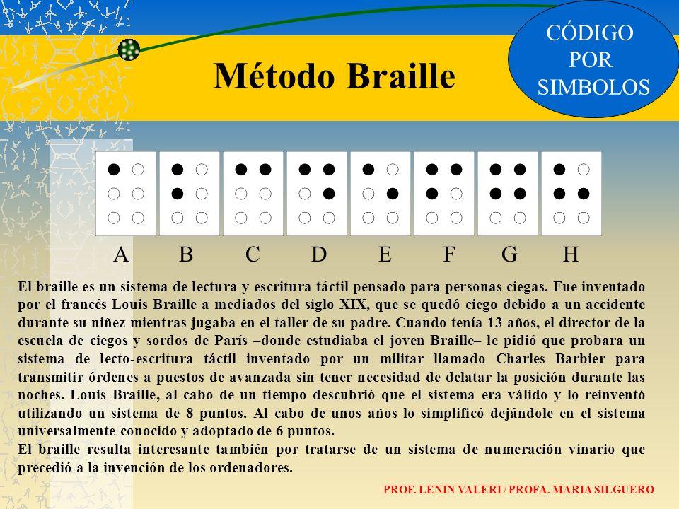 Método Braille CÓDIGO POR SIMBOLOS A B C D E F G H