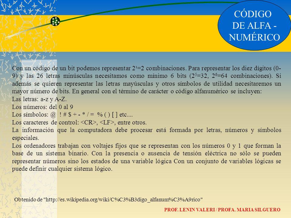 CÓDIGO DE ALFA - NUMÉRICO