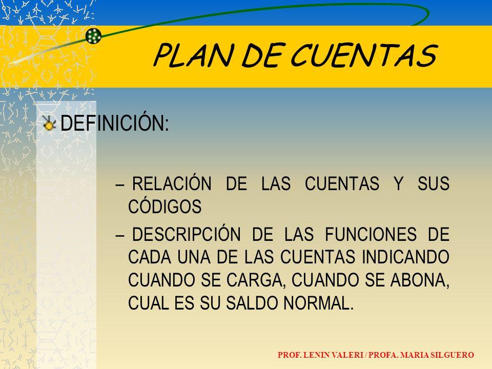 PLAN DE CUENTAS DEFINICIÓN: RELACIÓN DE LAS CUENTAS Y SUS CÓDIGOS