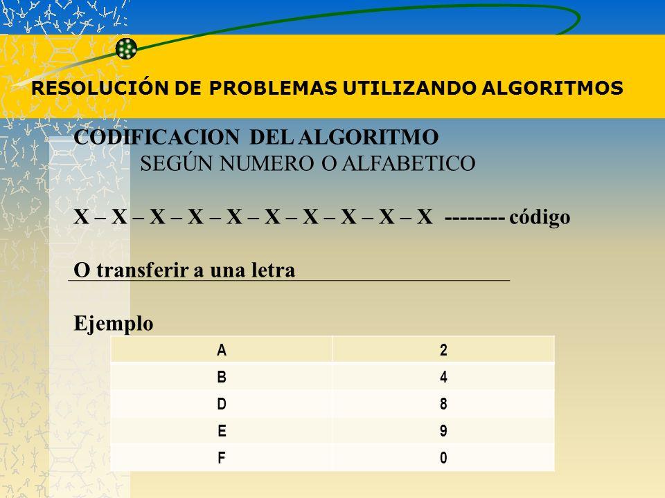 RESOLUCIÓN DE PROBLEMAS UTILIZANDO ALGORITMOS