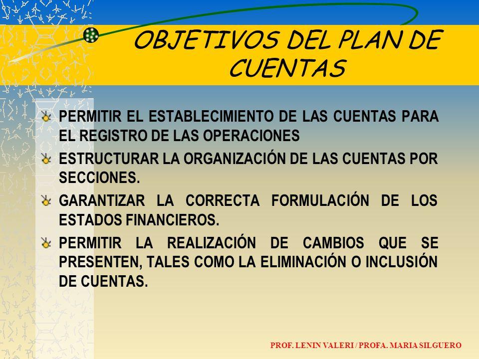 OBJETIVOS DEL PLAN DE CUENTAS