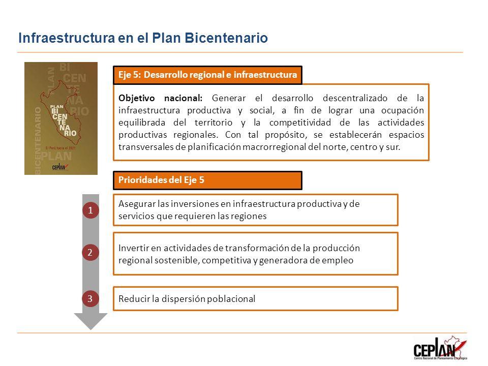 Infraestructura en el Plan Bicentenario