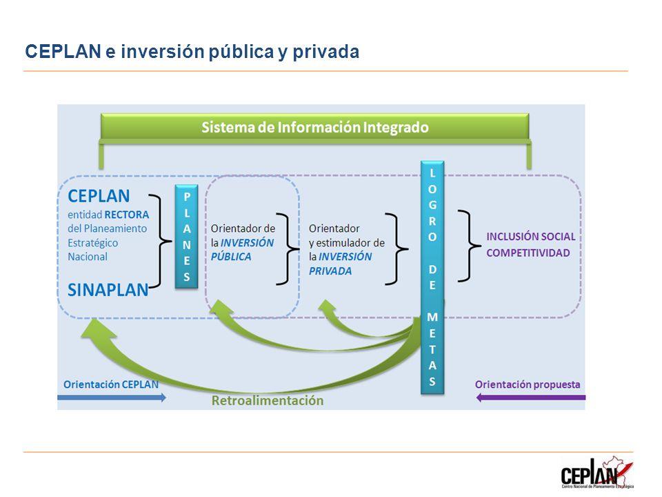CEPLAN e inversión pública y privada
