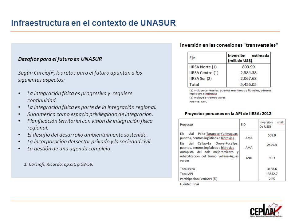 Infraestructura en el contexto de UNASUR