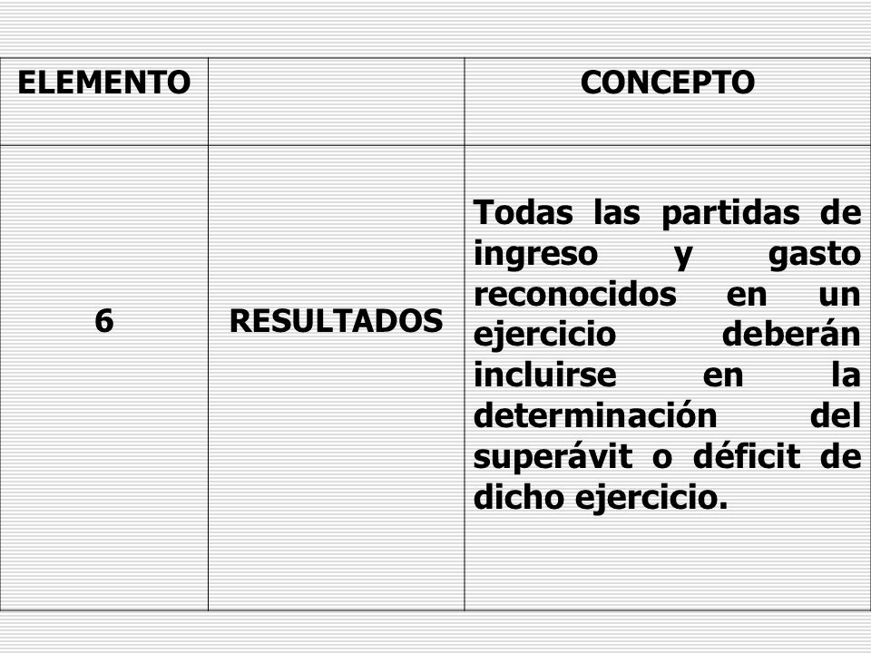 ELEMENTO CONCEPTO. 6. RESULTADOS.