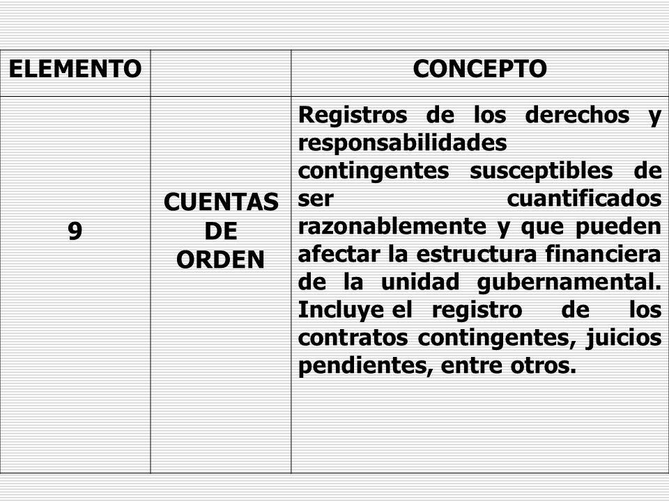 ELEMENTO CONCEPTO 9 CUENTAS DE ORDEN