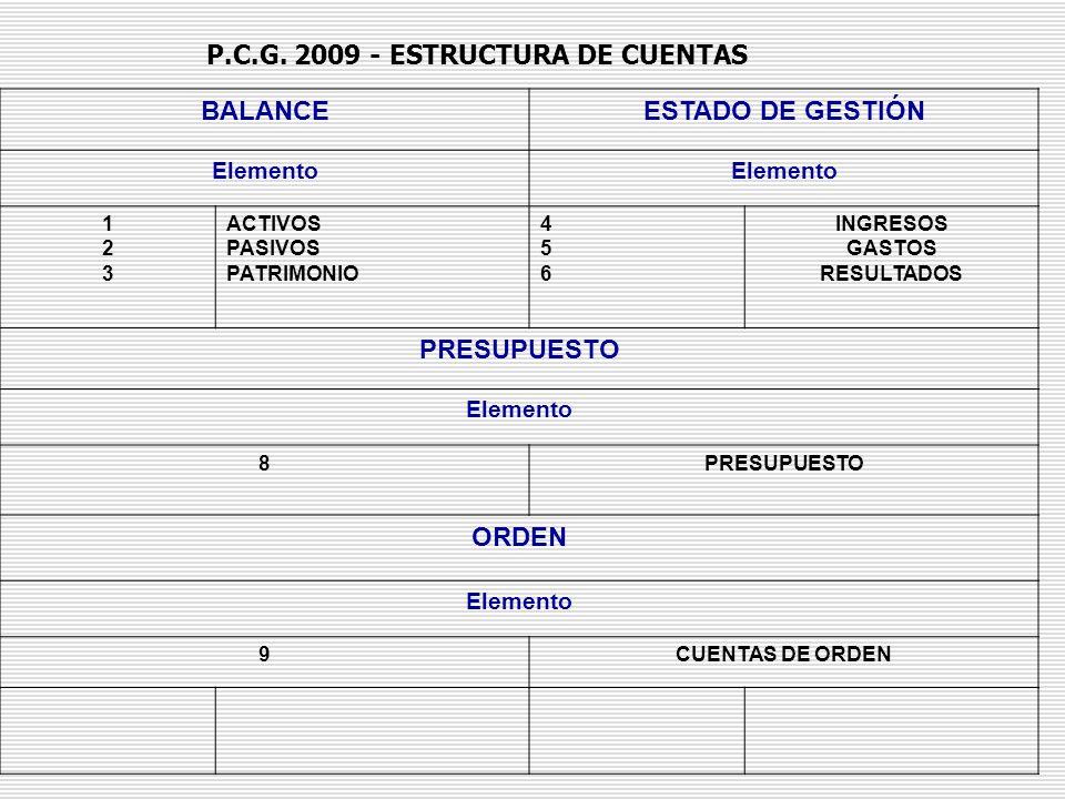 BALANCE ESTADO DE GESTIÓN PRESUPUESTO ORDEN