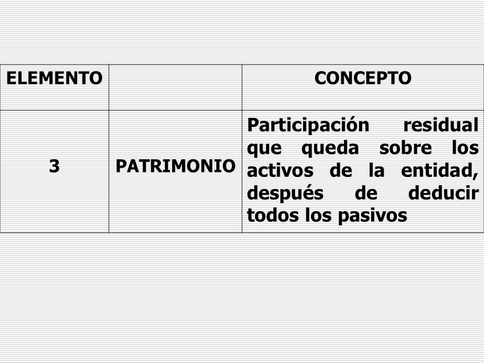 ELEMENTO CONCEPTO. 3. PATRIMONIO.