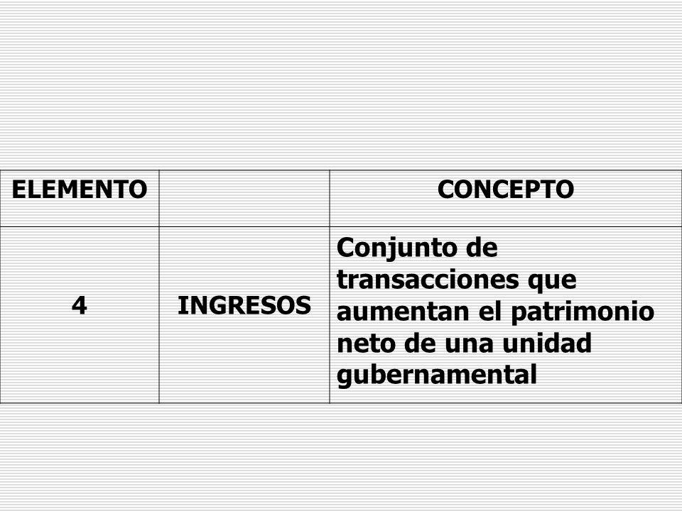 ELEMENTO CONCEPTO. 4. INGRESOS.