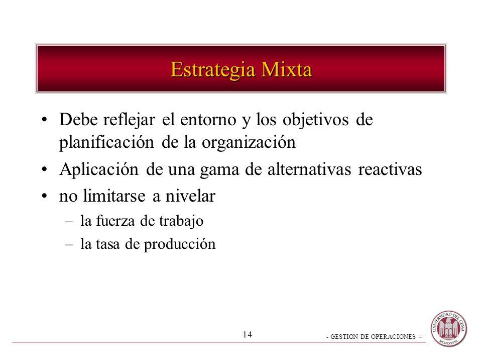 Estrategia Mixta Debe reflejar el entorno y los objetivos de planificación de la organización. Aplicación de una gama de alternativas reactivas.