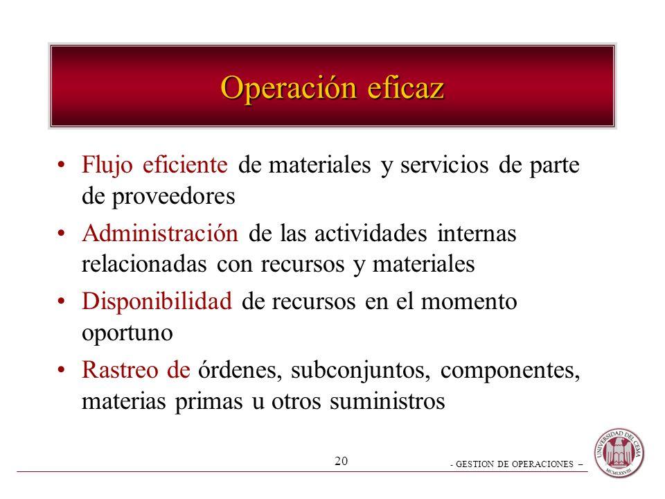 Operación eficaz Flujo eficiente de materiales y servicios de parte de proveedores.