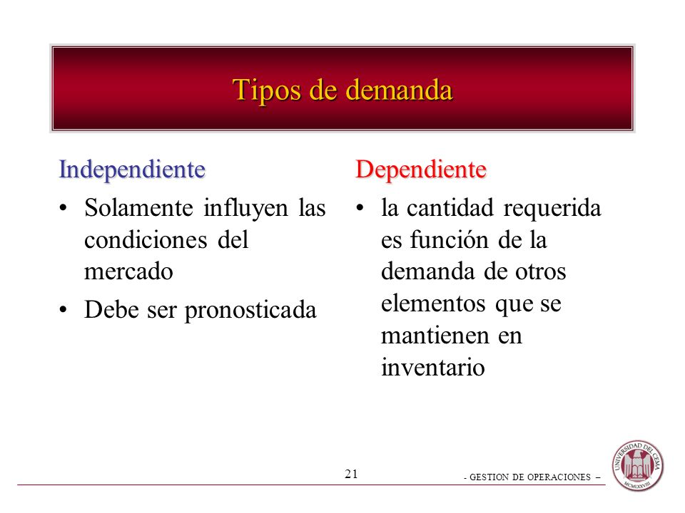 Tipos de demanda Independiente