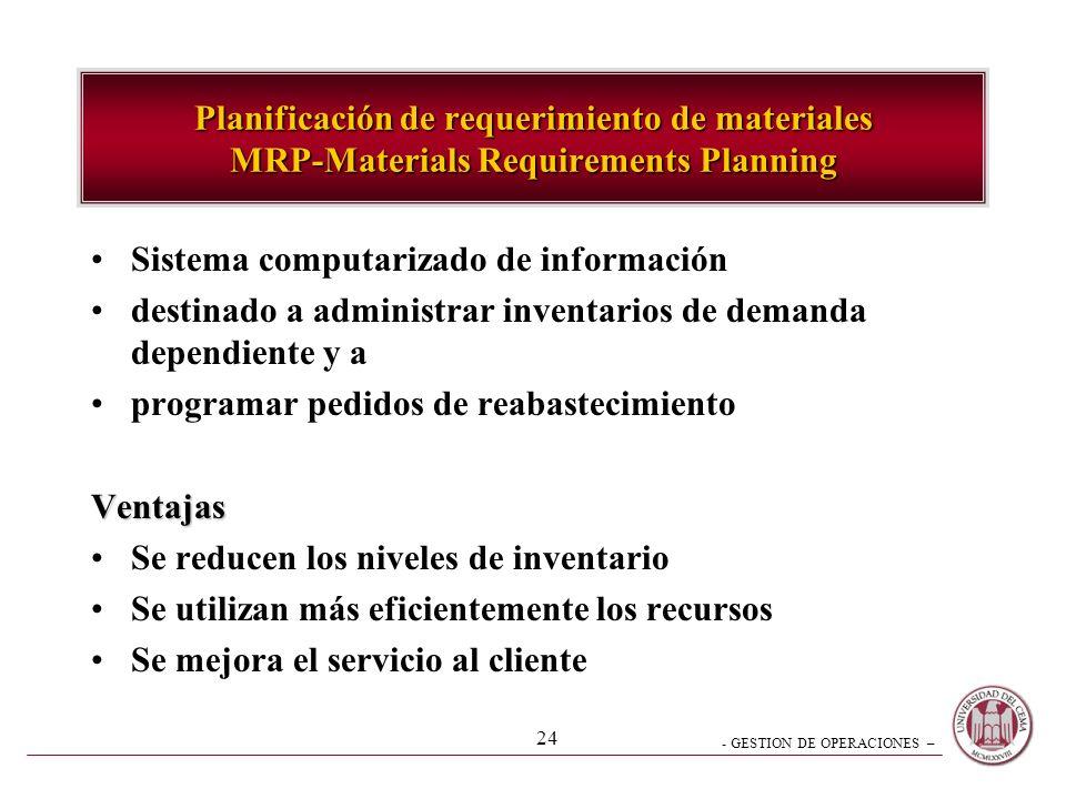 Planificación de requerimiento de materiales MRP-Materials Requirements Planning