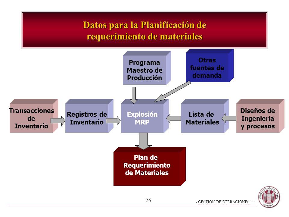 Datos para la Planificación de requerimiento de materiales