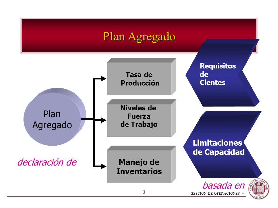 Plan Agregado Plan Agregado declaración de basada en Limitaciones