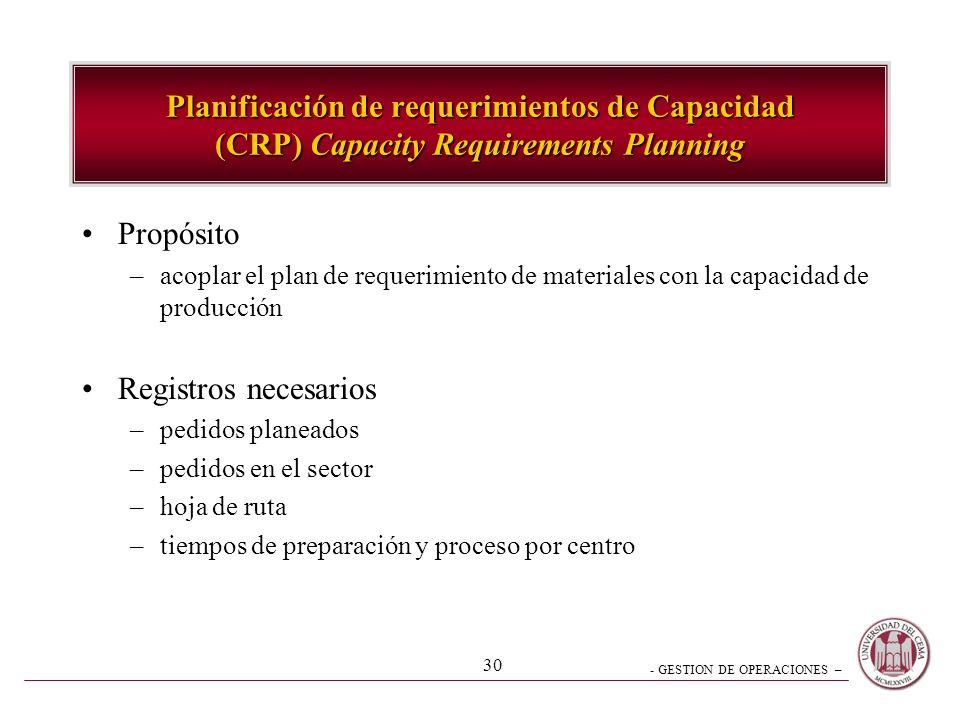 Planificación de requerimientos de Capacidad (CRP) Capacity Requirements Planning