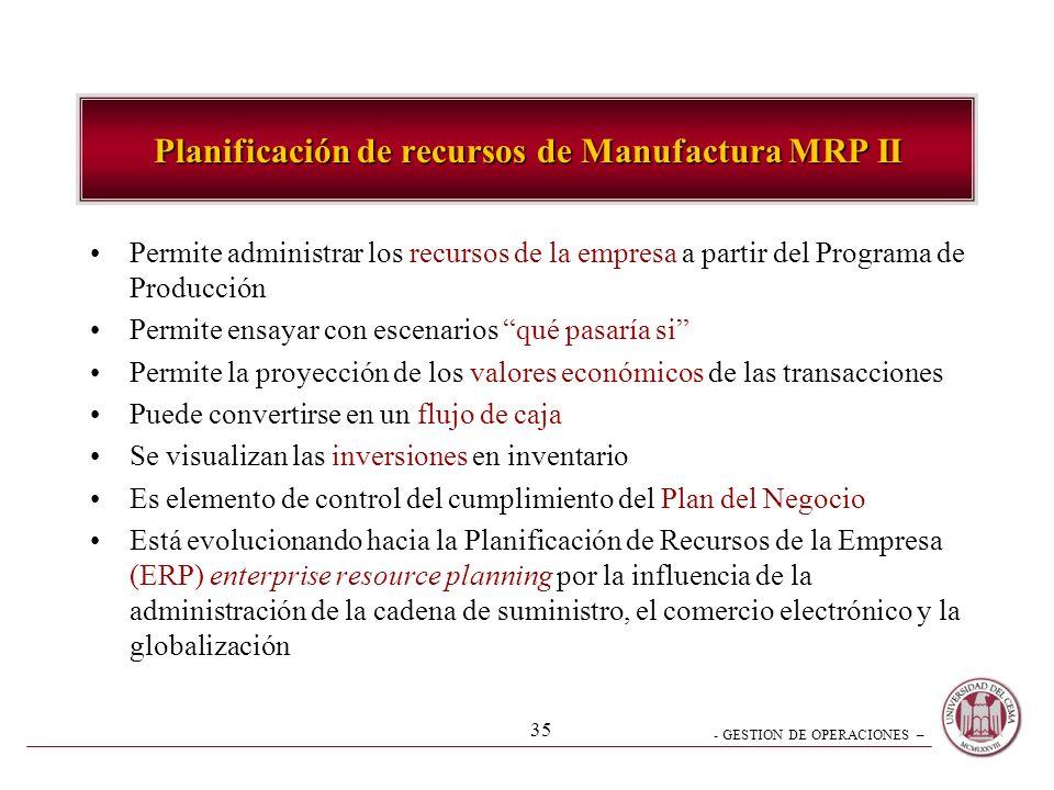 Planificación de recursos de Manufactura MRP II