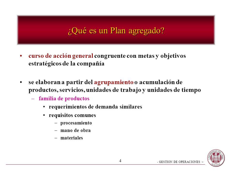 ¿Qué es un Plan agregado
