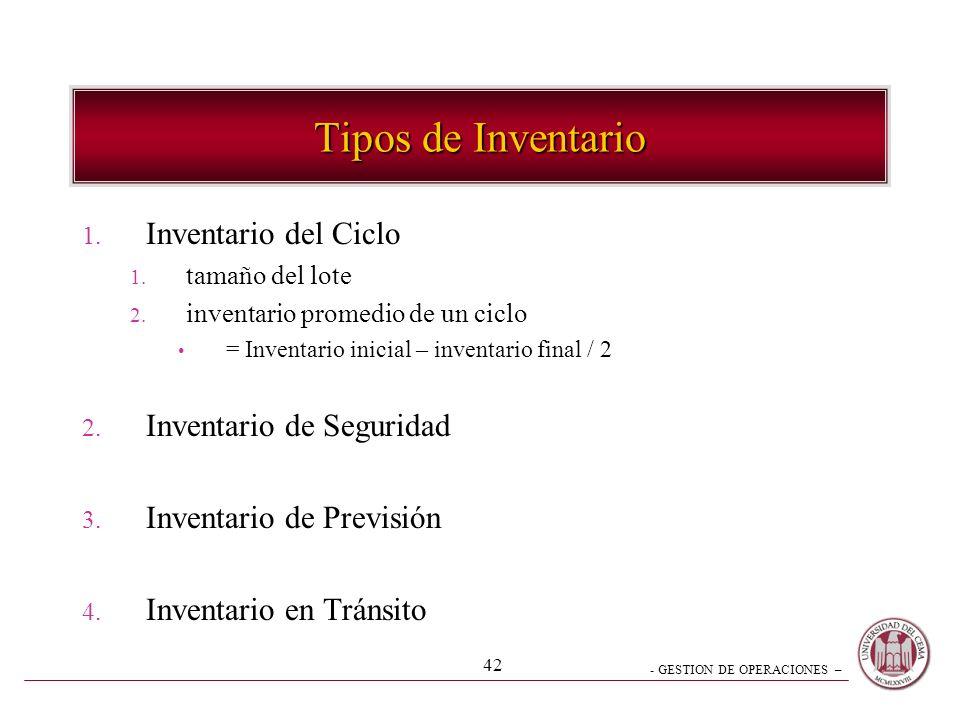Tipos de Inventario Inventario del Ciclo Inventario de Seguridad