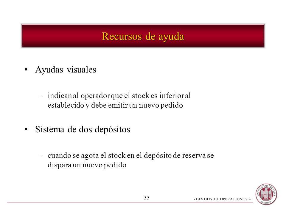 Recursos de ayuda Ayudas visuales Sistema de dos depósitos
