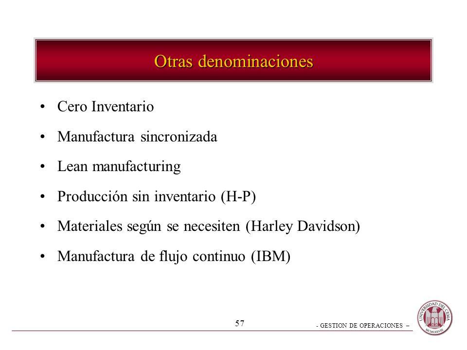 Otras denominaciones Cero Inventario Manufactura sincronizada